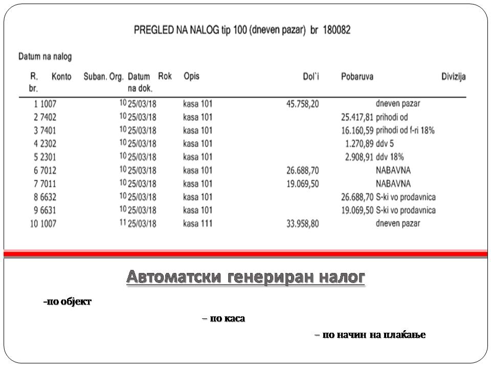 Налог за книжење од Инфо-биро, последен пат пристапено на 27.04.2018