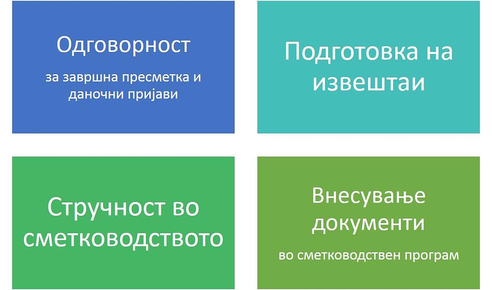 Традиционален начин: Креирање на вредност кај сметководствените фирми