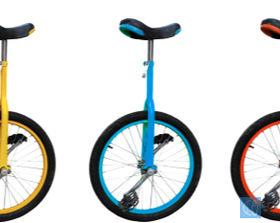 Продажен циклус