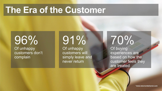 The Era of the Customer