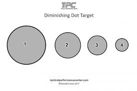 Drill: Diminishing Dots