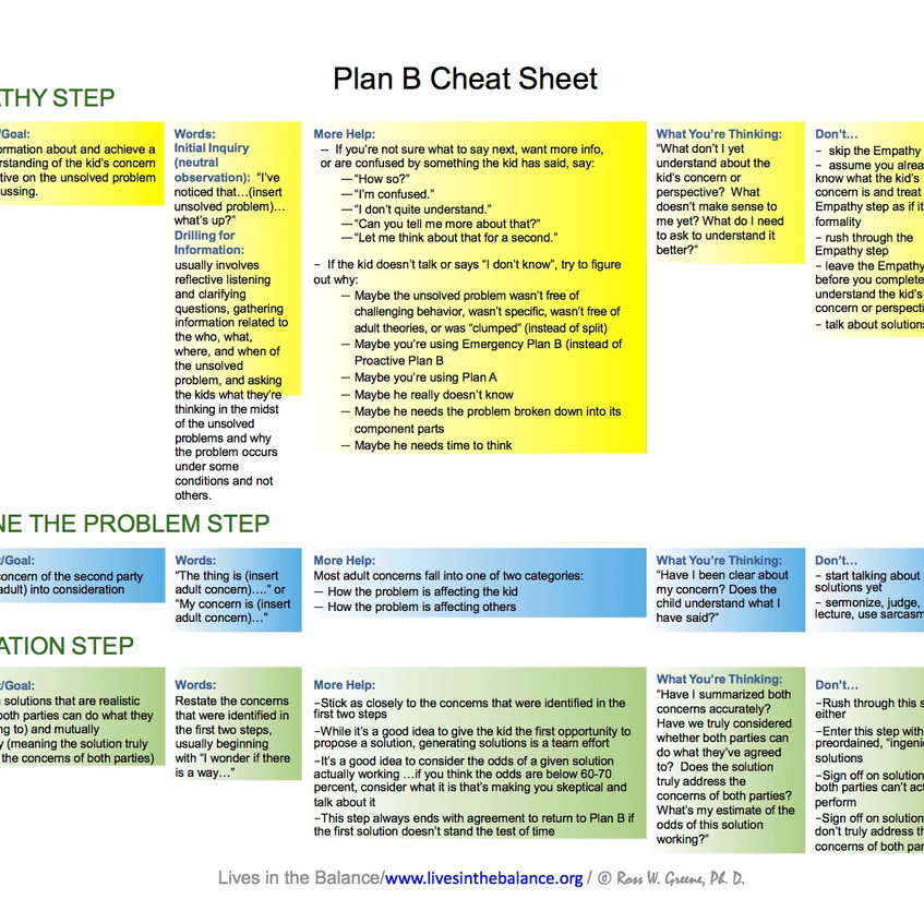 Plan B Cheat Sheet Rev 11-12-12