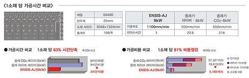ENSIS_3015AJ-2.jpg