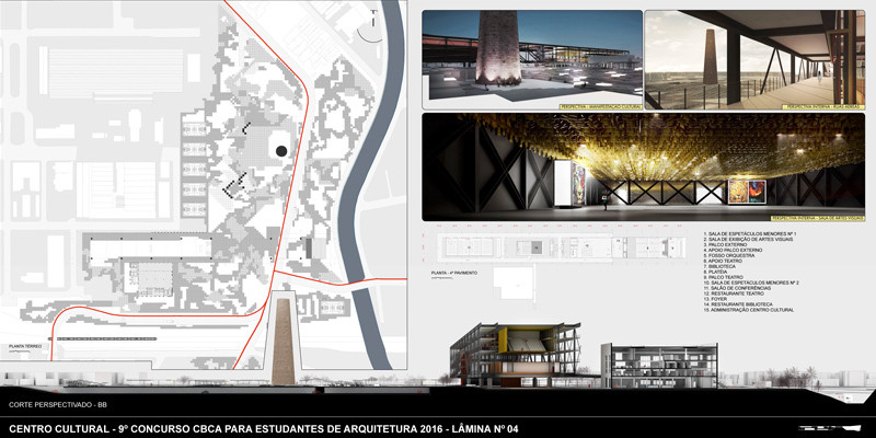 Fonte: http://www.archdaily.com.br/