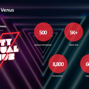 Dirty Virtual Venus – Fun Stats!