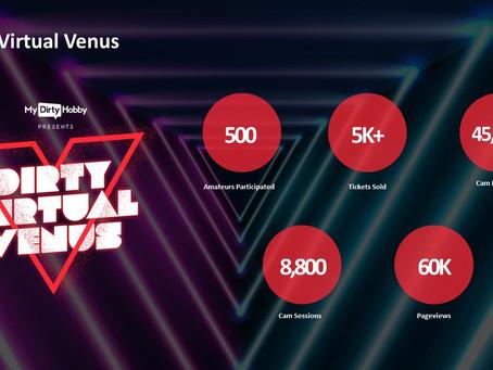Dirty Virtual Venus - Fun Stats!
