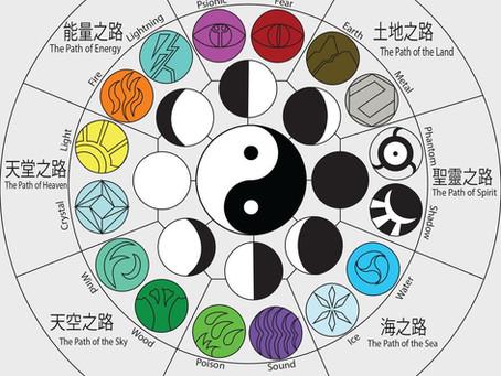 Visioconférence: théorie du Yin / Yang et des 5 éléments
