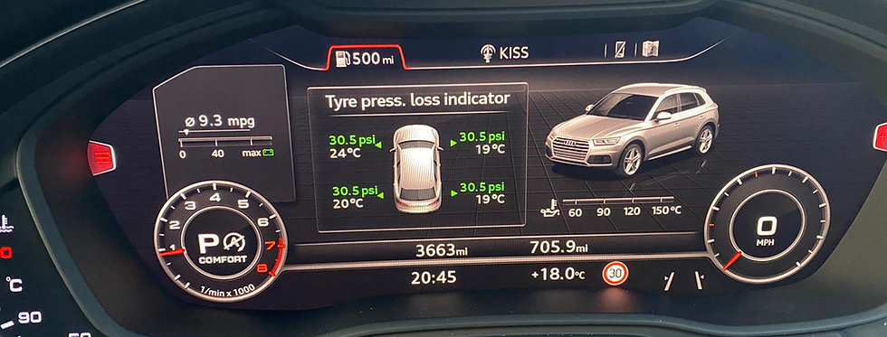 Advanced Tyre Pressure Monitoring