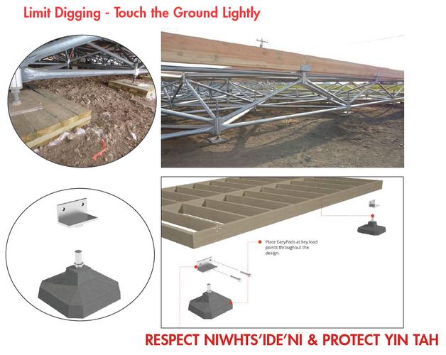 Limit Digging.png