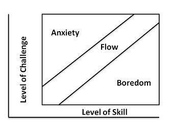 Diagram-showing-Flow.jpg