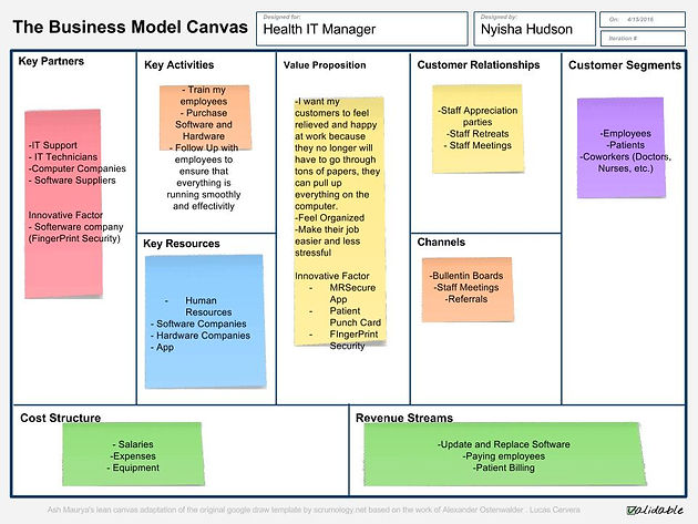 Bonus: Relationship between Blue Ocean-Business Model Canvas