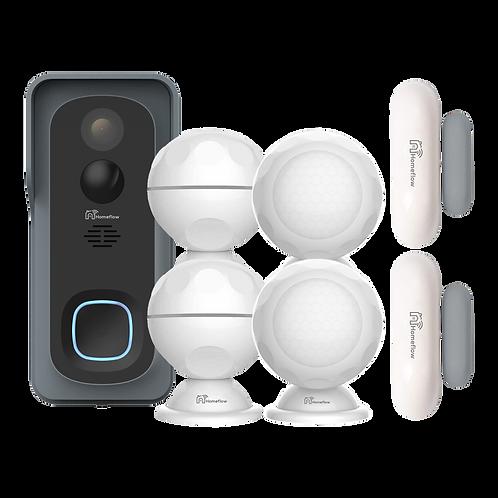 Premium Home Monitoring Bundle