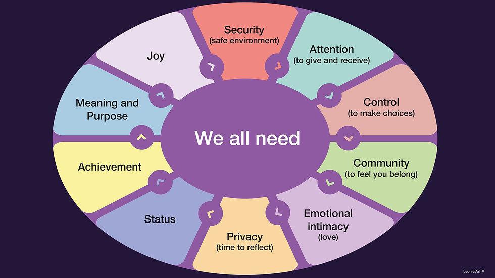 vicious-cycle-diagram-we-all-need Jp.jpg