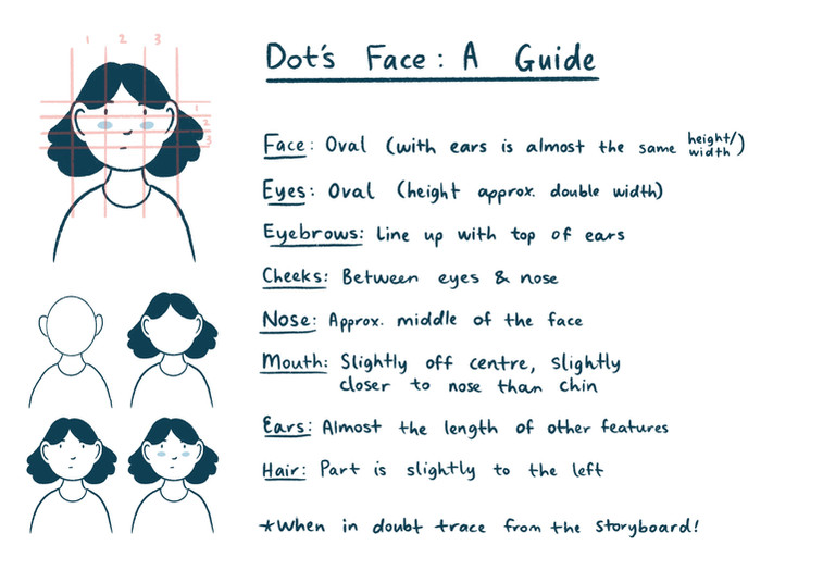 Dot Face Cheat Sheet.JPG