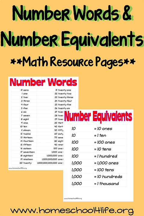 Number Words & Equivalents