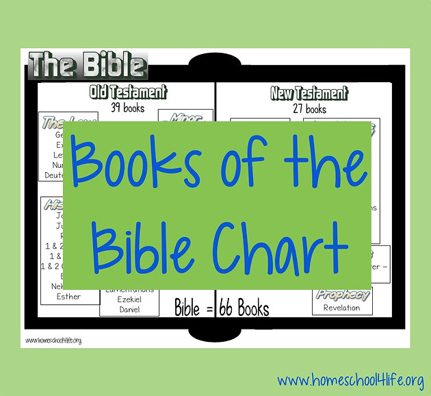 FREE Printable ~ Books of the Bible Chart & a SURPRISE!