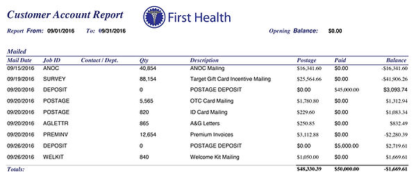 Sample of a customer postage account report