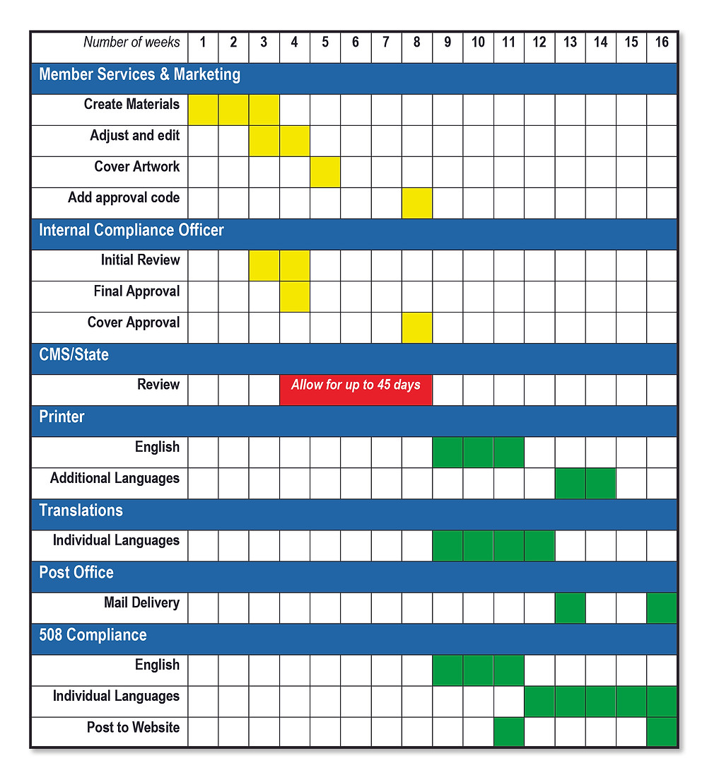 AEP 2021 Schedule