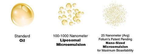 elements_cbd_nano_emulsion.jpg