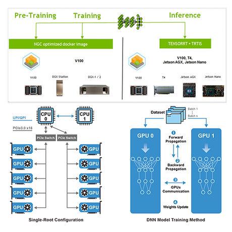 DNN training.jpg