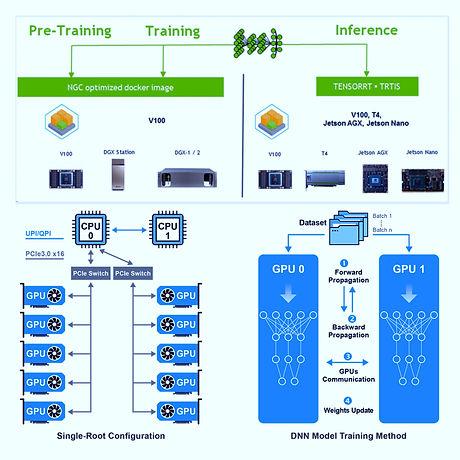 DNN training_edited.jpg
