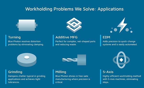 WorkholdingSolutions!
