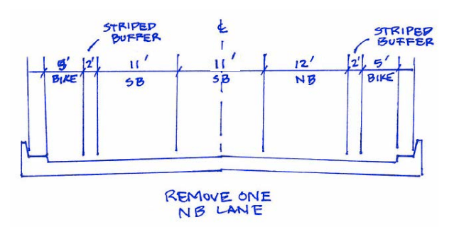 road diet proposal