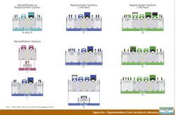 Sellwood Bridge design options