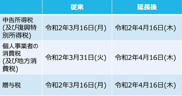 スクリーンショット 2020-03-20 21.30.01.png