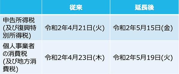 スクリーンショット 2020-03-20 21.29.49.png