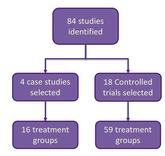 tin_study_selection.JPG