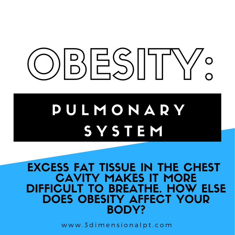 How Obesity Impacts your Body