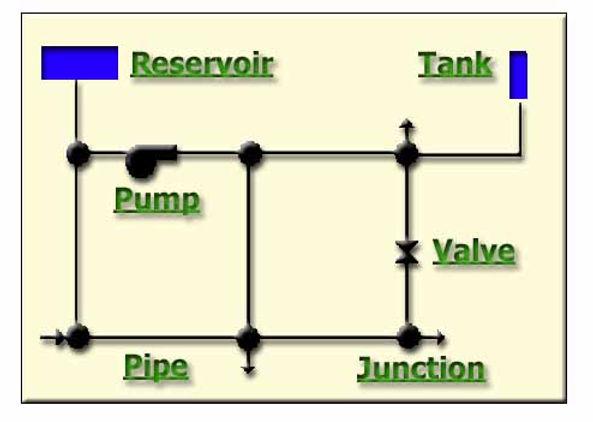 water network.jpg