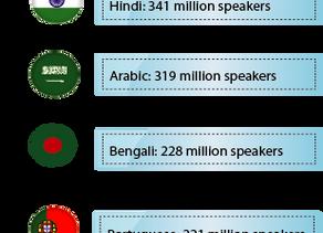 World's most spoken languages
