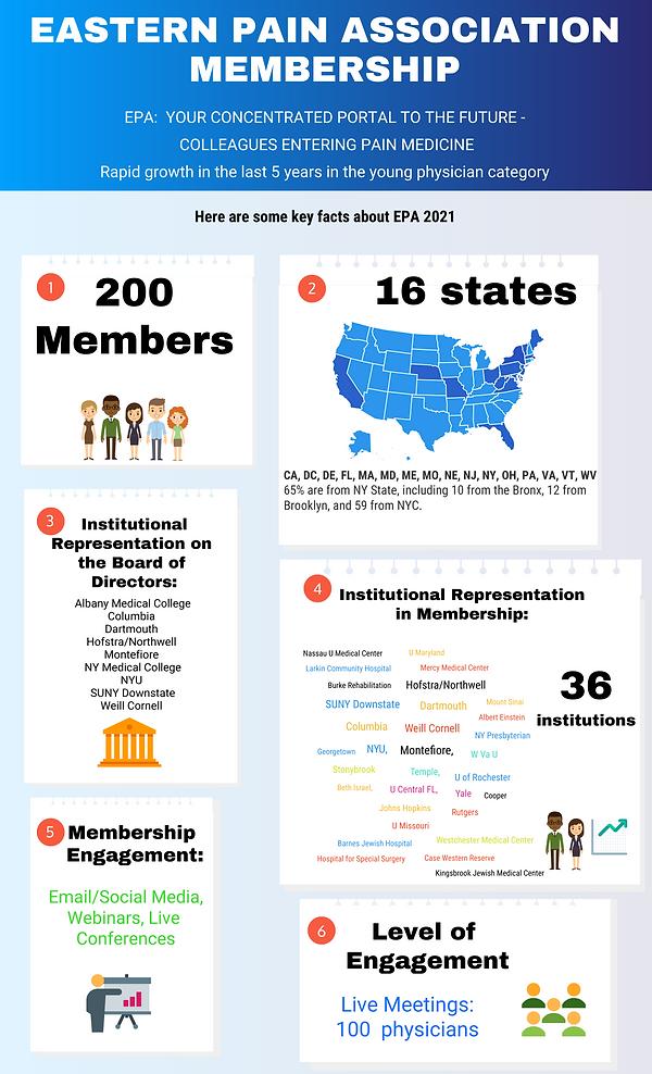 epa membership infographic 07-21.png