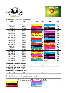 2019 Mixed Opens Draw.png