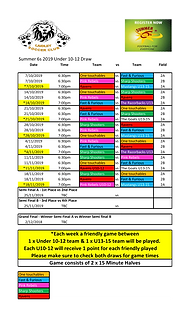 2019 Under 10 12  Draw.png