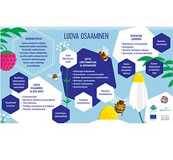 Creative Finland 3_pieni.png