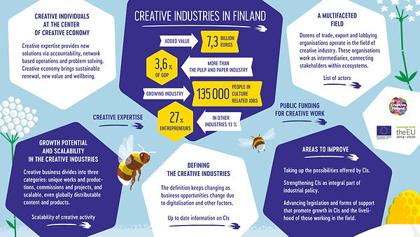 Creative Finland 1 English_update_281019