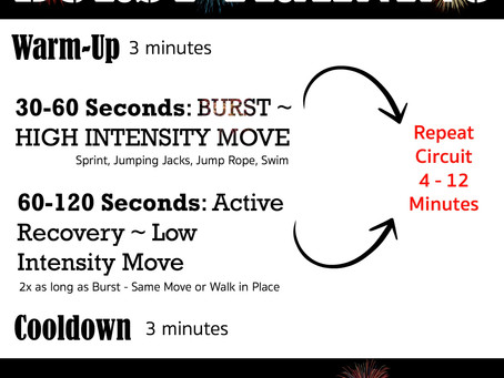 Workout Wednesday: BURST Training