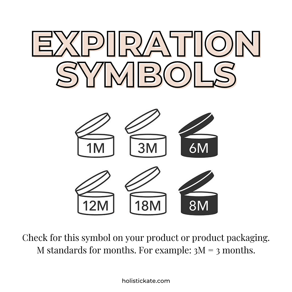 expiration symbols and dates for makeup