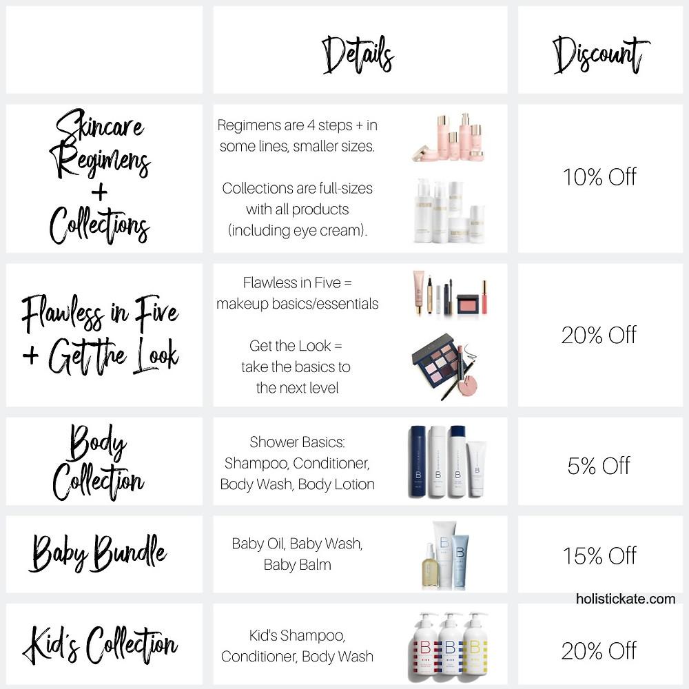 Beautycounter Discount Roundup | Holistic Kate