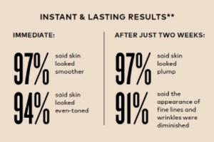 Beautycounter Skin Twin Foundation Results