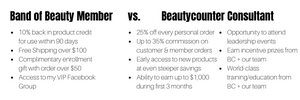 Band of Beauty Member vs Beautycounter Consultant | Holistic Kate