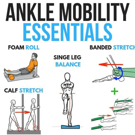 Are your Ankles Causing Your Knee Pain?