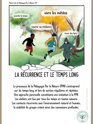 2.Récurrence_Et_Temps_Long.jpeg