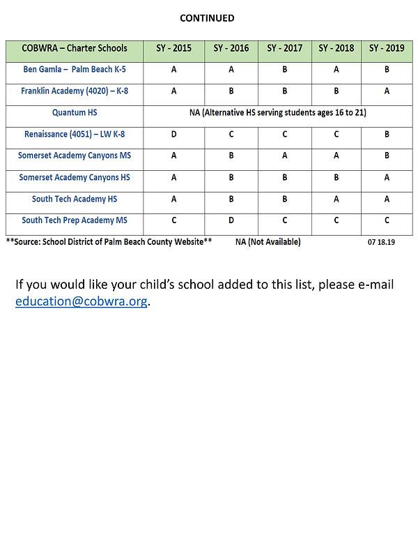 SCHOOL-GRADES_Page_2.jpg