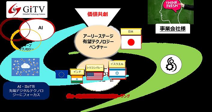 図jp.png