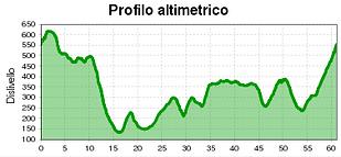 altimetria montepulciano.png
