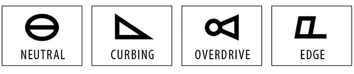 symbols cvt.jpg